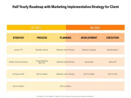 Half Yearly Roadmap With Marketing Implementation Strategy For Client