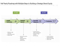 Half Yearly Roadmap With Multiple Steps To Building A Strategic Brand Equity