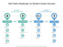 Half Yearly Roadmaps For Student Career Success