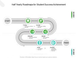 Half Yearly Roadmaps For Student Success Achievement