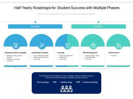 Half Yearly Roadmaps For Student Success With Multiple Phases