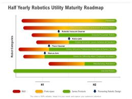 Half Yearly Robotics Utility Maturity Roadmap