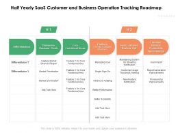 Half Yearly SaaS Customer And Business Operation Tracking Roadmap