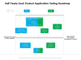 Half Yearly SaaS Product Application Testing Roadmap