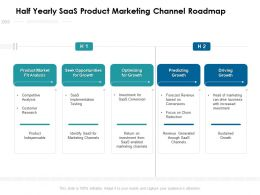 Half Yearly SaaS Product Marketing Channel Roadmap