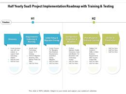 Half Yearly SaaS Project Implementation Roadmap With Training And Testing
