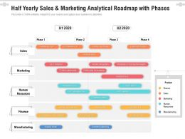 Half Yearly Sales And Marketing Analytical Roadmap With Phases
