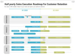 Half Yearly Sales Execution Roadmap For Customer Retention