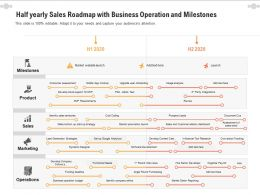 Half Yearly Sales Roadmap With Business Operation And Milestones