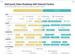 Half Yearly Sales Roadmap With External Factors
