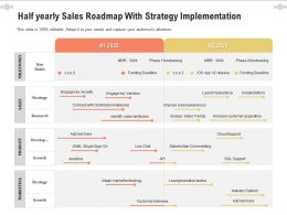 Half Yearly Sales Roadmap With Strategy Implementation