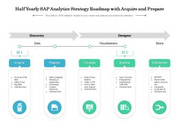 Half Yearly SAP Analytics Strategy Roadmap With Acquire And Prepare