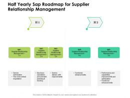 Half Yearly Sap Roadmap For Supplier Relationship Management
