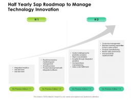 Half Yearly Sap Roadmap To Manage Technology Innovation