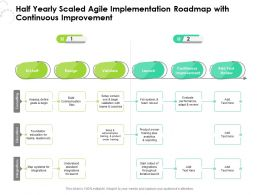Half Yearly Scaled Agile Implementation Roadmap With Continuous Improvement