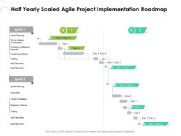 Half Yearly Scaled Agile Project Implementation Roadmap