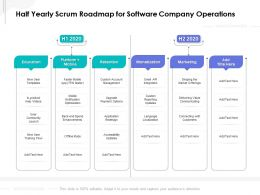 Half Yearly Scrum Roadmap For Software Company Operations