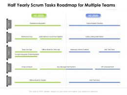 Half Yearly Scrum Tasks Roadmap For Multiple Teams