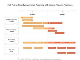 Half Yearly Security Awareness Roadmap With Various Training Programs