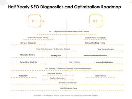 Half Yearly SEO Diagnostics And Optimization Roadmap
