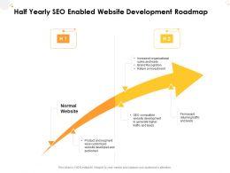 Half Yearly SEO Enabled Website Development Roadmap