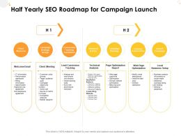 Half Yearly SEO Roadmap For Campaign Launch