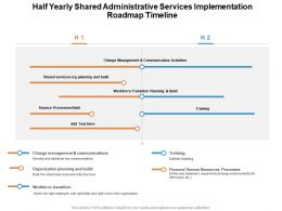 Half Yearly Shared Administrative Services Implementation Roadmap Timeline