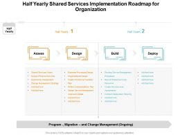 Half Yearly Shared Services Implementation Roadmap For Organization