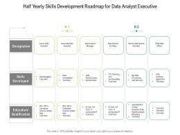 Half Yearly Skills Development Roadmap For Data Analyst Executive