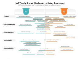 Half Yearly Social Media Advertising Roadmap
