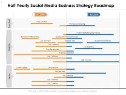 Half Yearly Social Media Business Strategy Roadmap