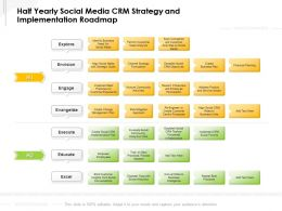 Half Yearly Social Media CRM Strategy And Implementation Roadmap