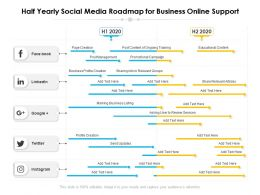 Half Yearly Social Media Roadmap For Business Online Support