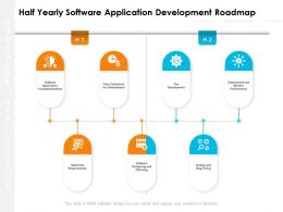 Half Yearly Software Application Development Roadmap