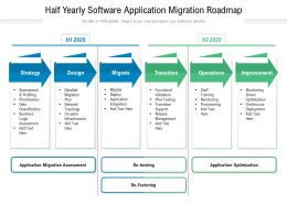 Half Yearly Software Application Migration Roadmap
