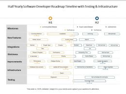 Half Yearly Software Developer Roadmap Timeline With Testing And Infrastructure