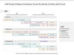 Half Yearly Software Developer Teams Roadmap Timeline With Goals