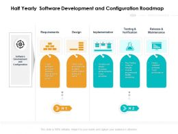 Half Yearly Software Development And Configuration Roadmap