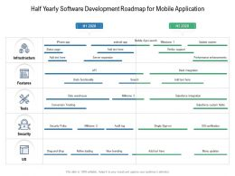Half Yearly Software Development Roadmap For Mobile Application