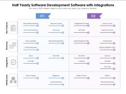 Half Yearly Software Development Software With Integrations