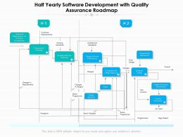 Half Yearly Software Development With Quality Assurance Roadmap