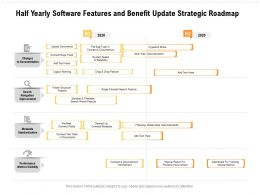 Half Yearly Software Features And Benefit Update Strategic Roadmap