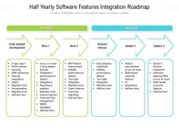 Half Yearly Software Features Integration Roadmap