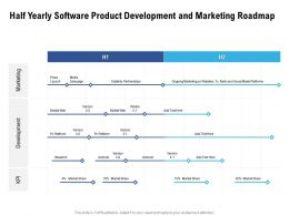 Half Yearly Software Product Development And Marketing Roadmap