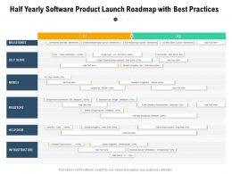 Half Yearly Software Product Launch Roadmap With Best Practices