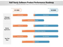 Half Yearly Software Product Performance Roadmap