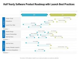 Half Yearly Software Product Roadmap With Launch Best Practices