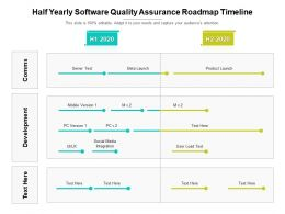 Half Yearly Software Quality Assurance Roadmap Timeline