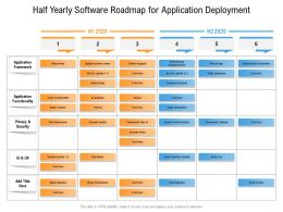 Half Yearly Software Roadmap For Application Deployment