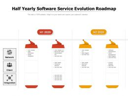 Half Yearly Software Service Evolution Roadmap